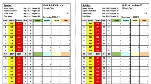 Bild Scorekarte Privatrunde
